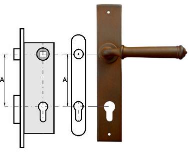 Rozstaw klamki na wkładkę patentową